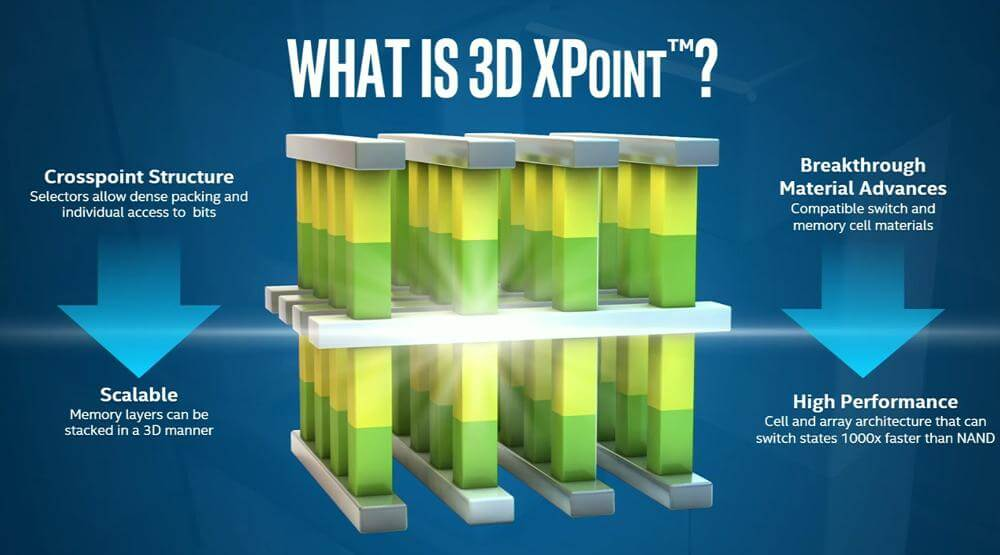 Afinal, o que é o Intel Optane? 8