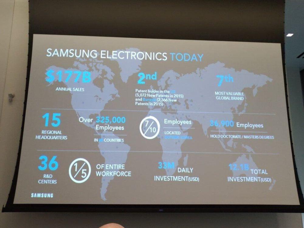P 20170109 133101 vHDR Auto - ESPECIAL: visitamos o Centro de Design da Samsung na Califórnia