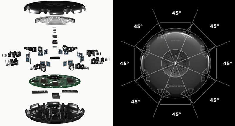 Project Beyond 3D 360 camera 3 - ESPECIAL: visitamos o Centro de Design da Samsung na Califórnia