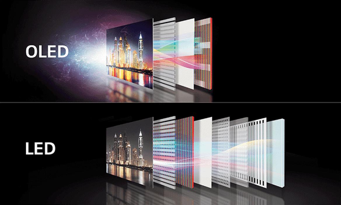 oled vs led tecnologia - LED, OLED, Pontos Quânticos ou QLED: qual é a melhor tela?