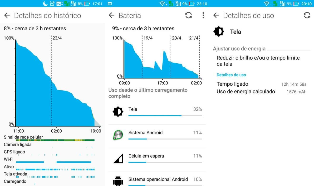 bateria Zenfone 3 zoom