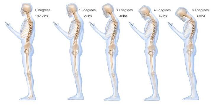 Inclinacao 720x354 - Não deixe o smartphone encurvar seu pescoço