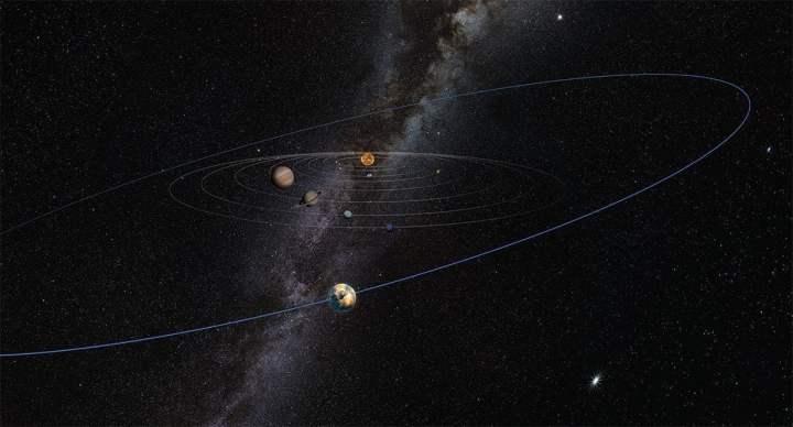 planeta 10 sistema solar 2 720x388 - Existe um 10º planeta no sistema solar? Entenda a descoberta