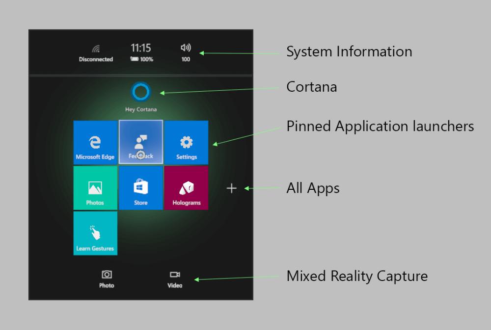 Como a Apple, Google e Microsoft estão construindo um futuro AR