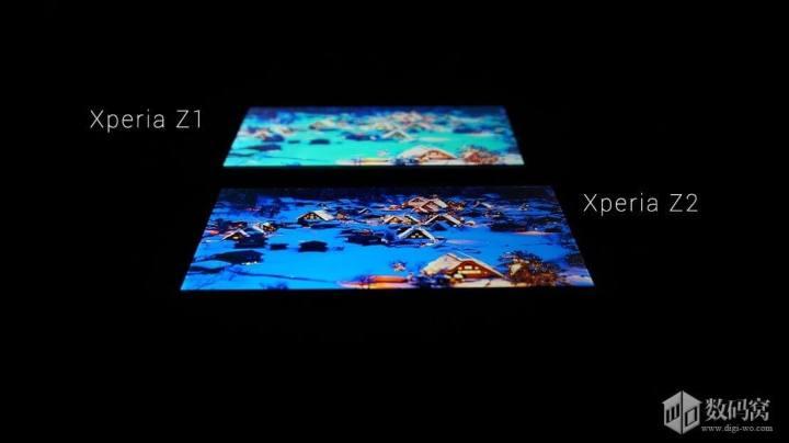 Xperia Z2 display 2 720x404 - 9 anos de Android: como as telas mudaram o smartphone para sempre