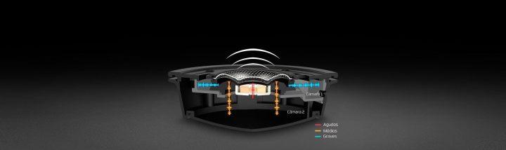 chamber 720x214 - Review: HyperX Cloud Alpha dá mais conforto aos jogadores e inova com tecnologia de som de dupla camada