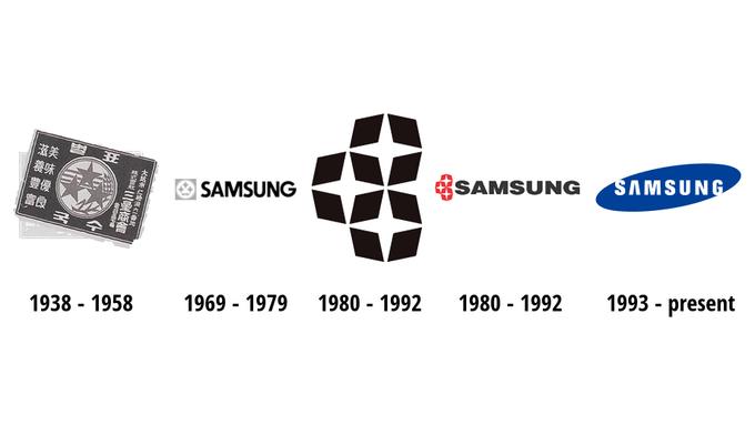 samsung logos - 30 anos de Brasil: conheça a história revolucionária da Samsung