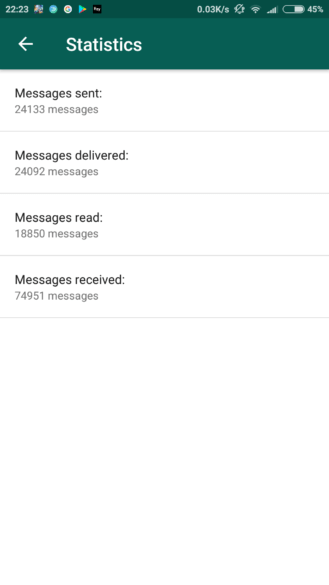 WhatsApp Business foto estatisticas - WhatsApp Business já está disponível para testes; conheça