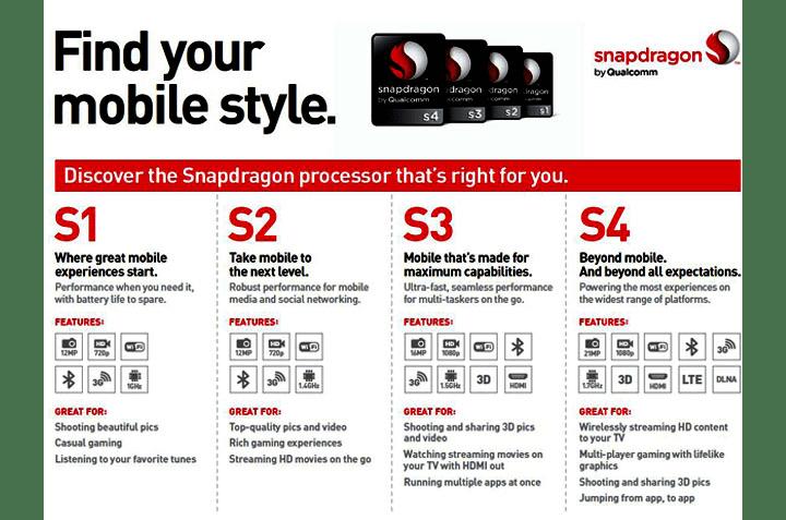 showmetech historia do snapdragon qualcomm variedade de modelos 720x477 - Snapdragon: a história do processador do seu smartphone