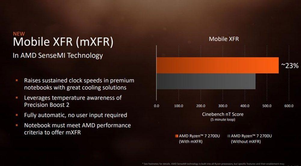 CES 2018: AMD anuncia segunda geração dos Ryzen e muito mais 8