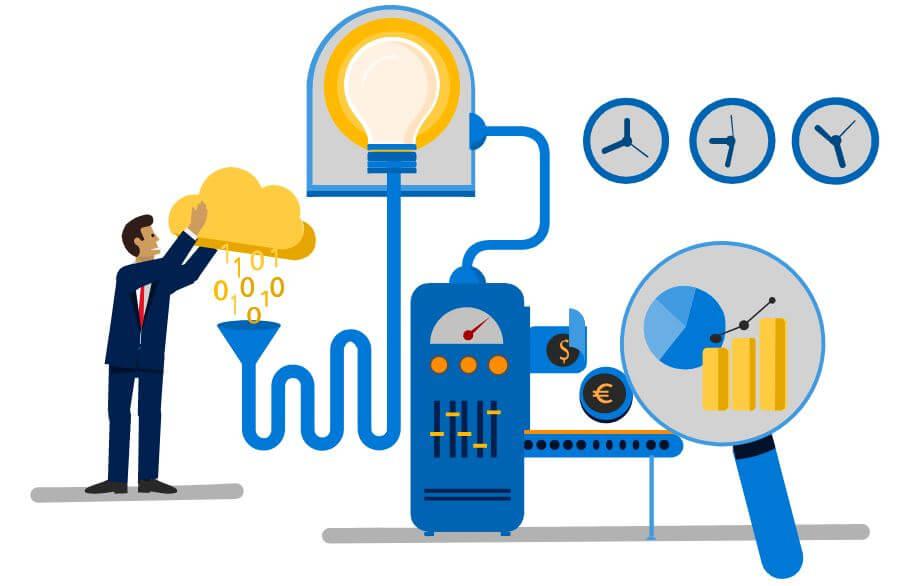 Entenda a diferença entre Aprendizado de Máquina e Inteligência Artificial 7