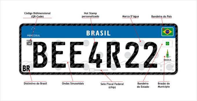 itens de seguranc3a7a da placa mercosul - Placas veiculares brasileiras terão QR Code e chip para evitar fraudes