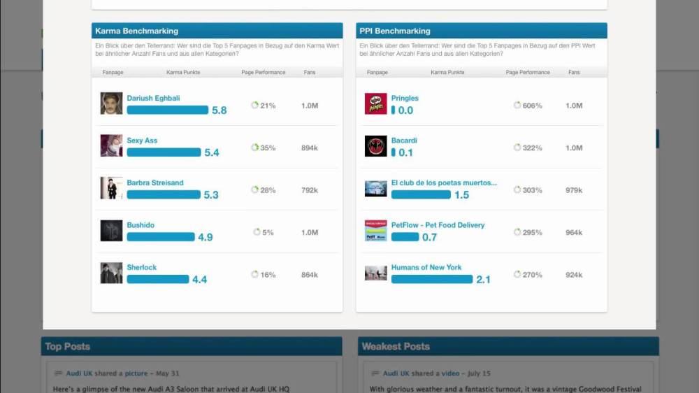 maxresdefault 3 - Confira algumas ferramentas grátis para monitorar suas redes sociais