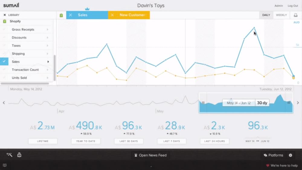 sumall screenshot 5 - Confira algumas ferramentas grátis para monitorar suas redes sociais
