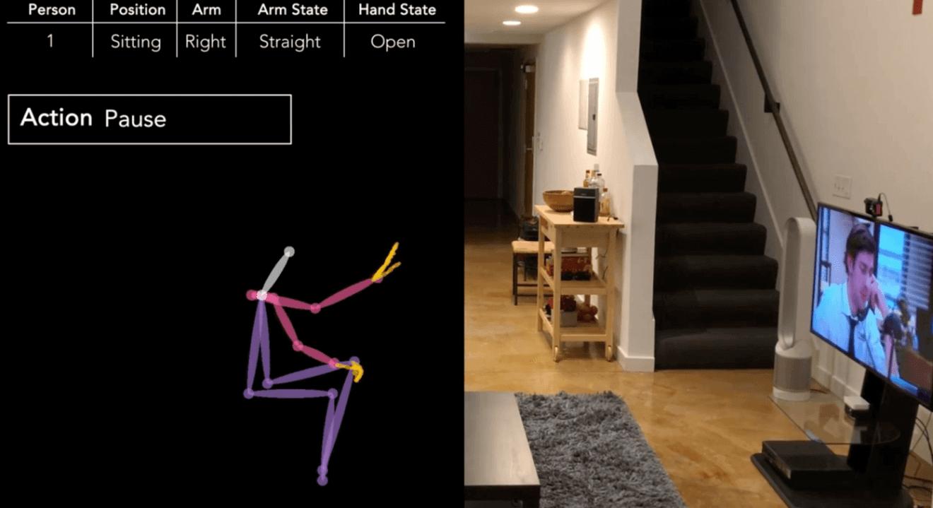 """Assistente """"visual"""" da Piccolo permitirá que você controle sua casa através de gestos 5"""