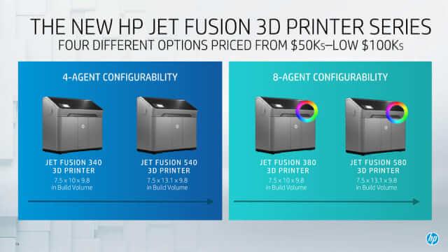hp - HP quer democratizar a impressão 3D industrial com esses 4 novos modelos da linha Jet Fusion