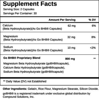 Keto Trim Supplement Facts