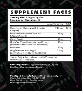 CUTSR9 Ingredients