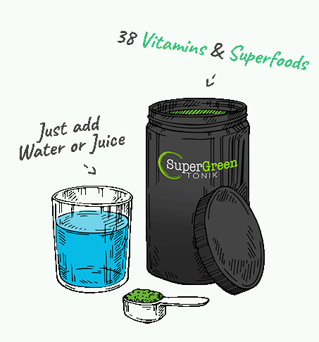 Recommended Dose and Vitamins in SuperGreen Tonik