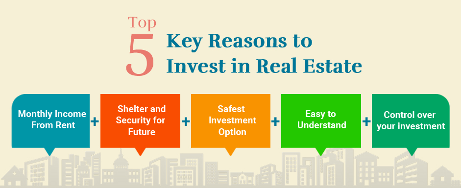Top 5 Key Reasons to Invest in Real Estate - Shree Ram Group - Blog