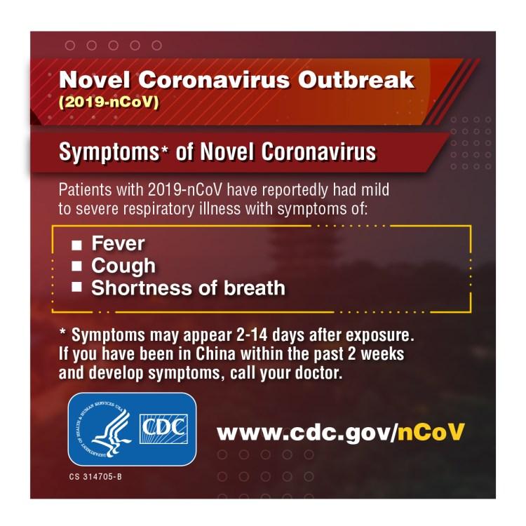 Coronavirus: What Employers Need to Know
