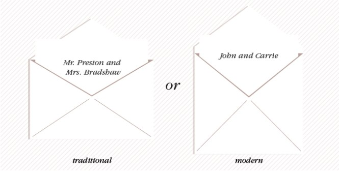 How To Address Guests On Wedding Invitation Envelopes Martha Stewart Weddings