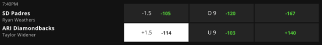 Betting Odds via DraftKings Sportsbook – Game Time 9:40 p.m. ET