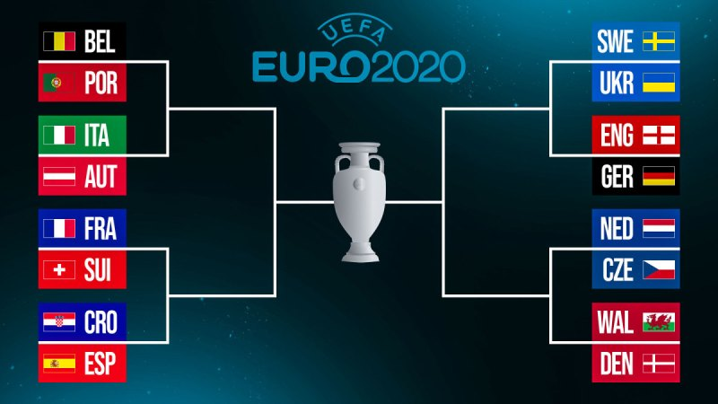 Euro 2020 bracket: Knockout stage matchups, times for last 16 - Sports Illustrated