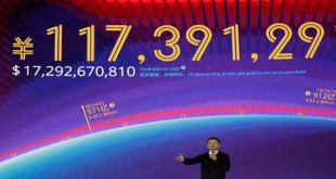 Alibaba Sales on Singles Day