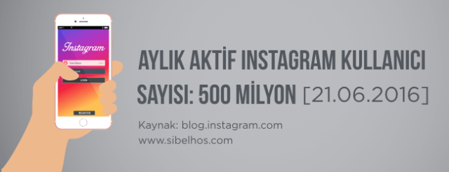 instagram-istatistikleri-2016-001