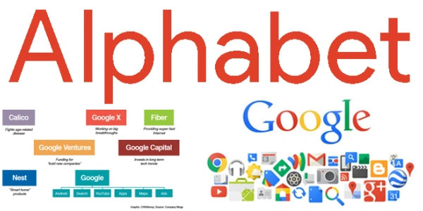 Google's new structure now named Alphabet