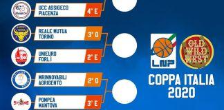 Coppa Italia A2 2020