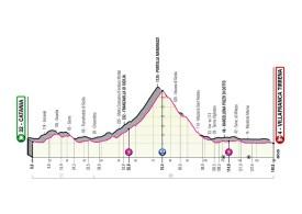 Giro d'Italia a Catania: domani limitazioni al traffico