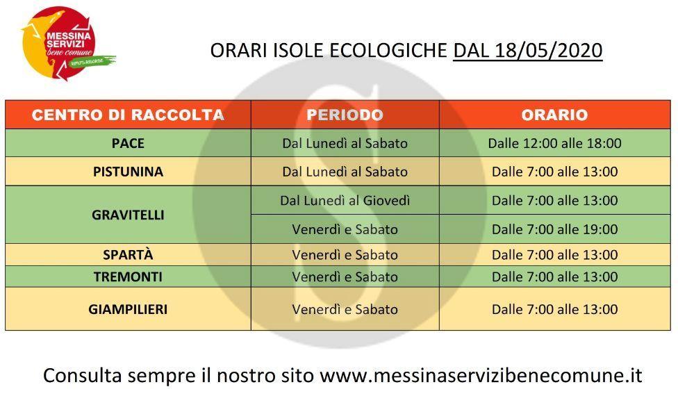 Messina, isole ecologiche: stop alle prenotazioni, nuovo calendario per le aperture