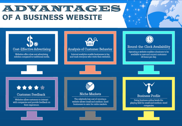 every business needs a professional website