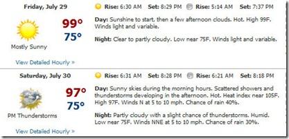 charlotte weather forecast heat advisory