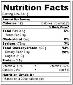 smoothie nutrition info almond milk