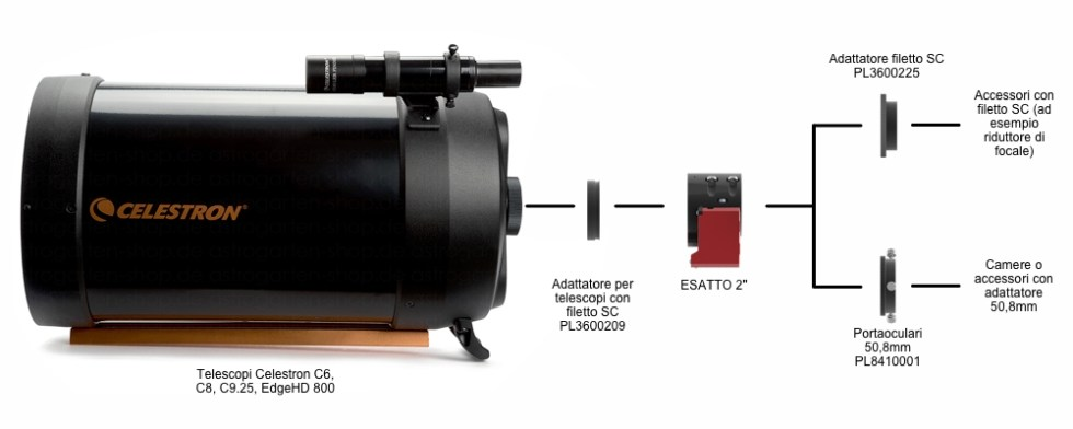 ESATTO 2 Adapters for SC Thread