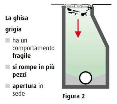 FIG 2 CHIUSINI