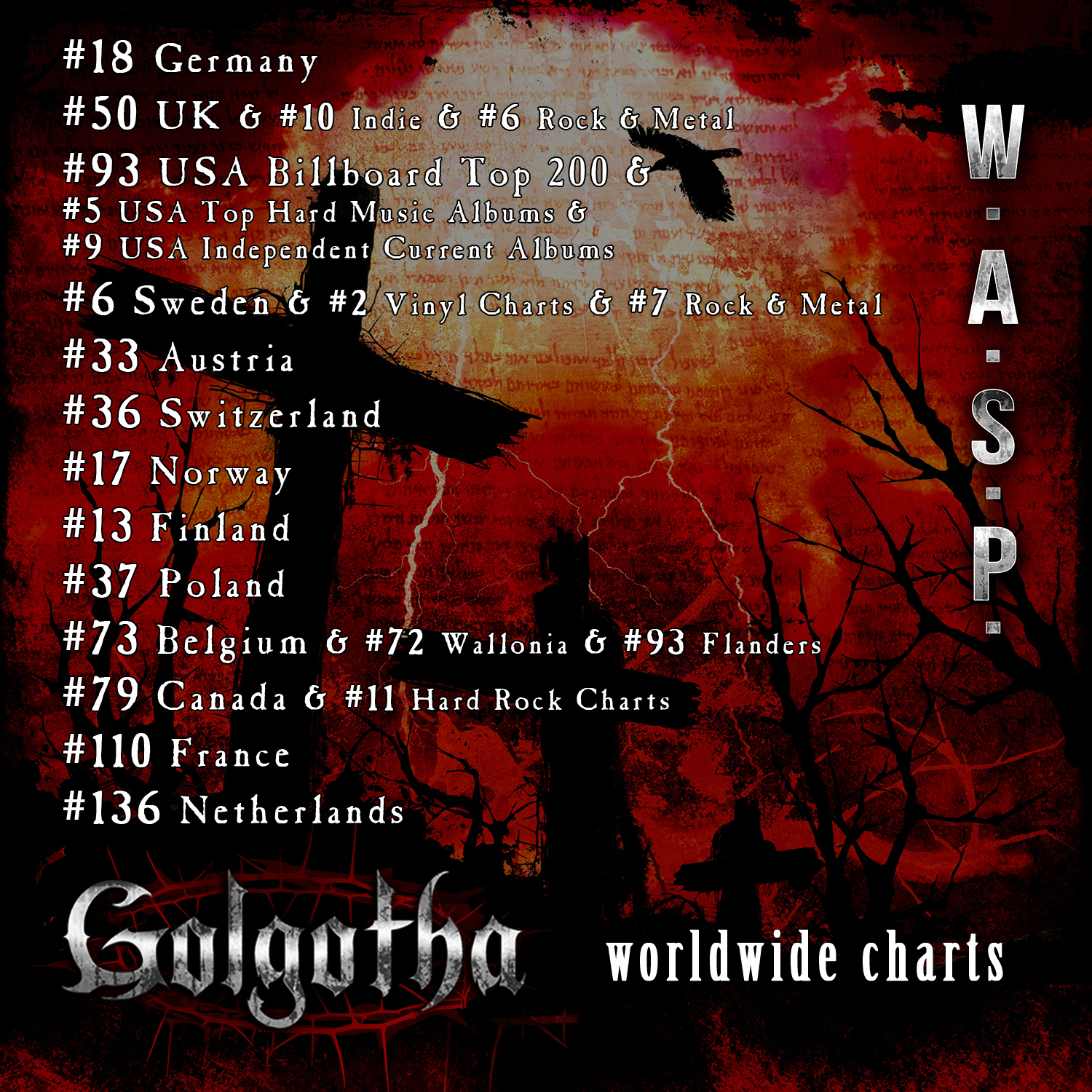 W A S P  - Hit The Charts Worldwide!