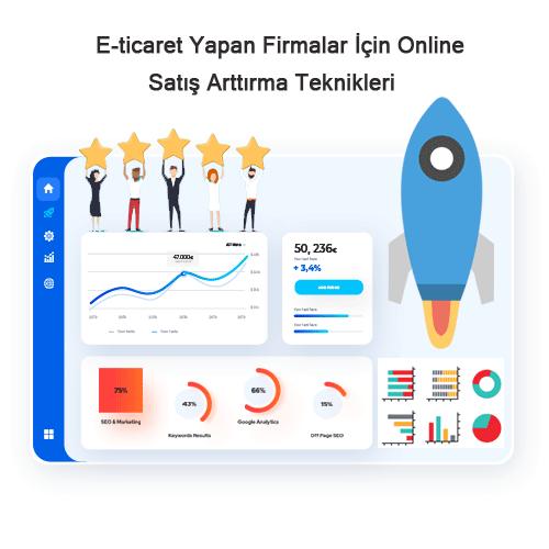 E-ticaret Yapan Firmalar İçin Online Satış