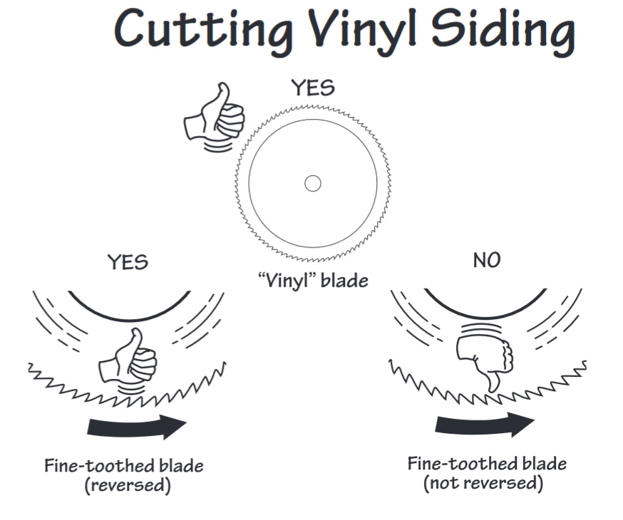 How to Install Vinyl Siding – DIY Guide