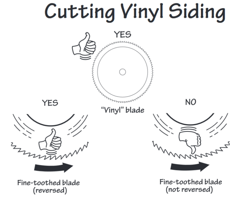 How To Install Vinyl Siding Diy Guide Siding Cost
