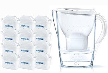 Brita Wasserfilter Marella Weiß Inkl 12 Maxtra Filterkartuschen