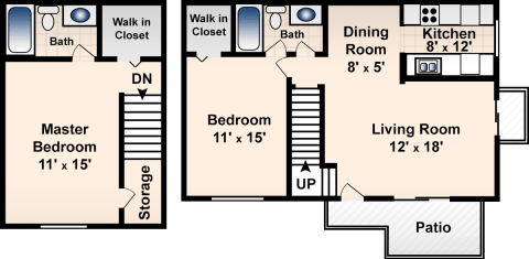 2 Bed / 2 Bath / 1,032 sq ft / Deposit: $300 / Rent: $875