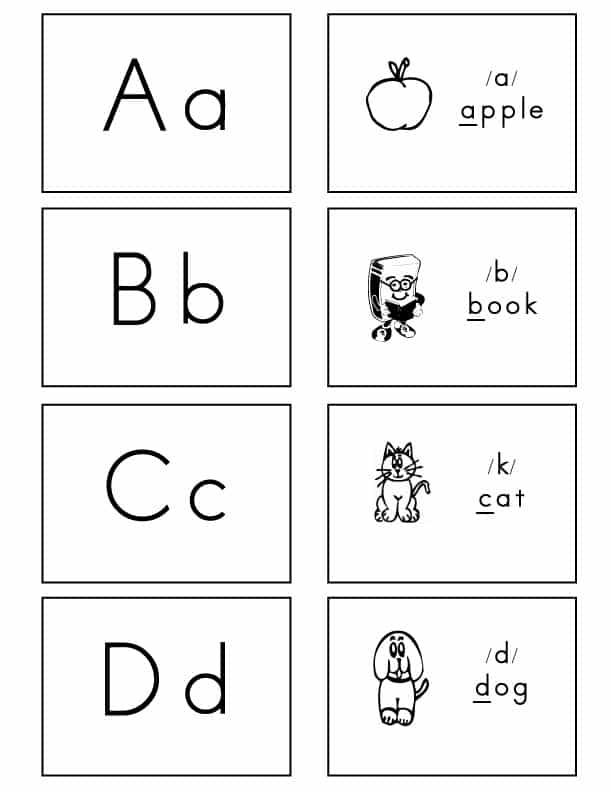 Letter Sounds How To Teach The