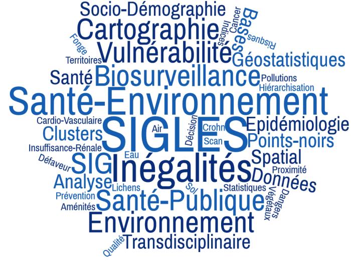 SIGLES, Santé-Environnement, Inégalités, Biosurveillance, Vulnérabilité, Cartographie, SIG, Transdisciplinaire