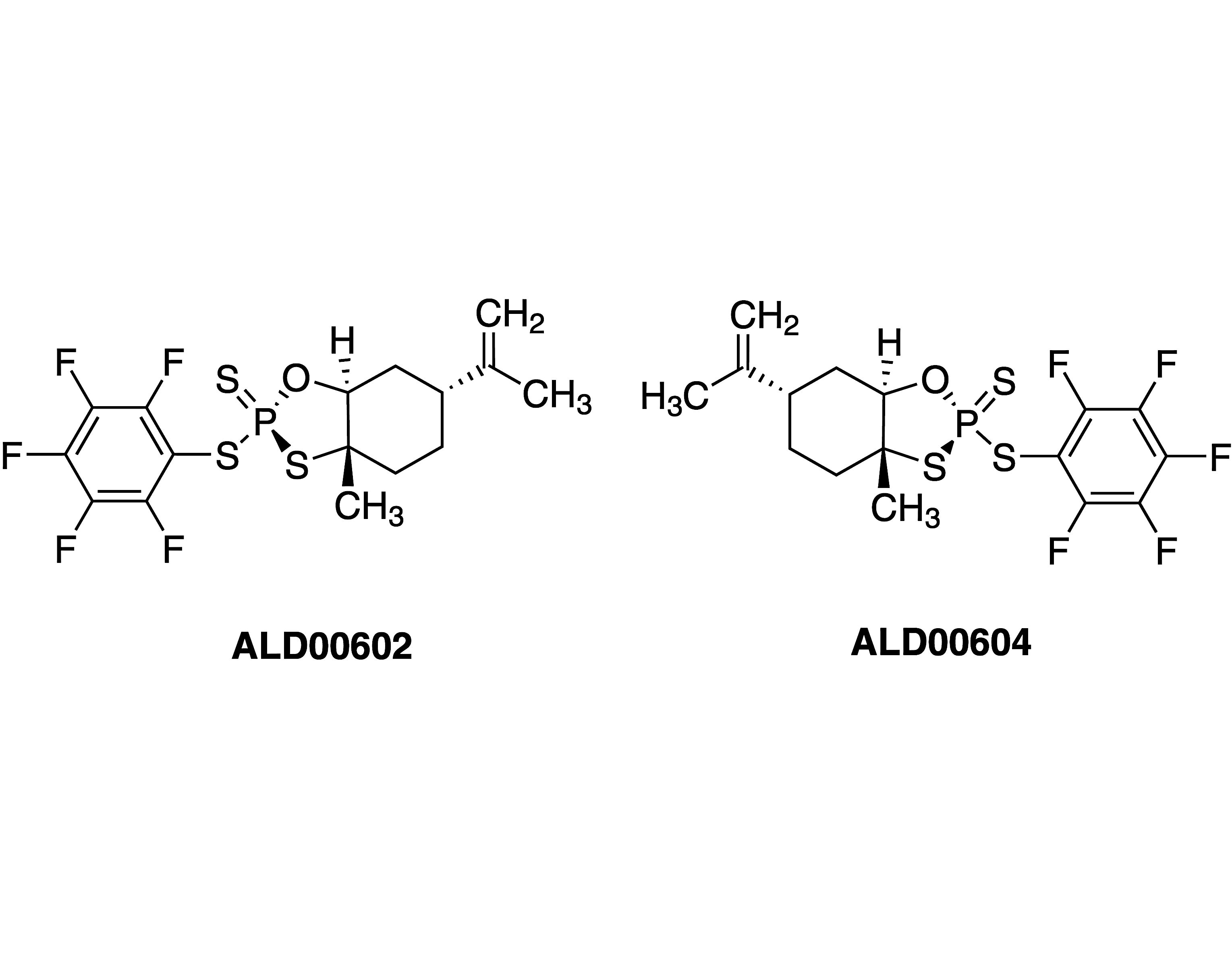 New Products For Chemical Synthesis