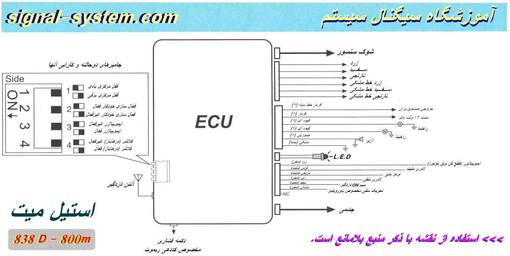 car alarm map_steel_mate_838_D?resizeu003d665%2C334 cobra 3865 alarm wiring diagram efcaviation com wiring diagram alarm mobil at aneh.co
