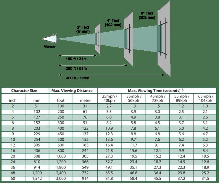 Hudson Bergen Light Rail Schedule